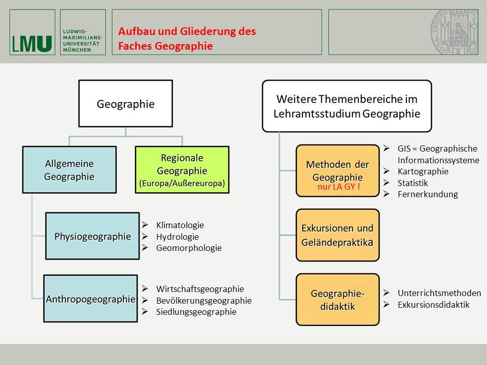 Aufbau und Gliederung des Faches Geographie  Klimatologie  Hydrologie  Geomorphologie  Wirtschaftsgeographie  Bevölkerungsgeographie  Siedlungsg