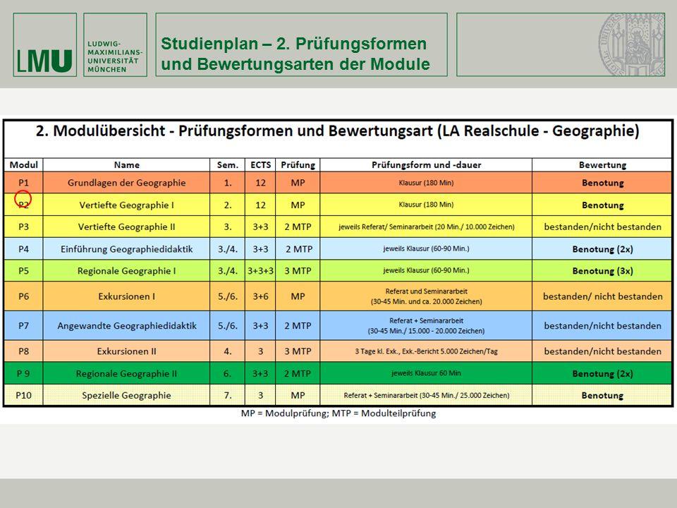 Studienplan – 2. Prüfungsformen und Bewertungsarten der Module