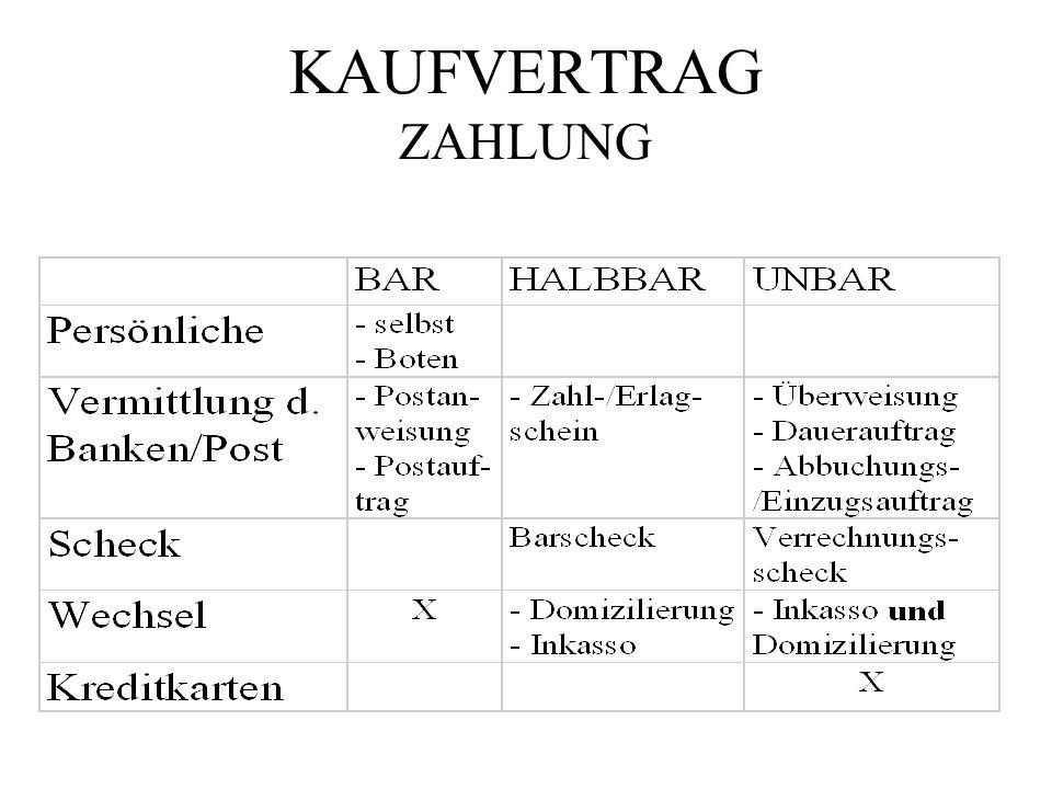 KAUFVERTRAG ZAHLUNG