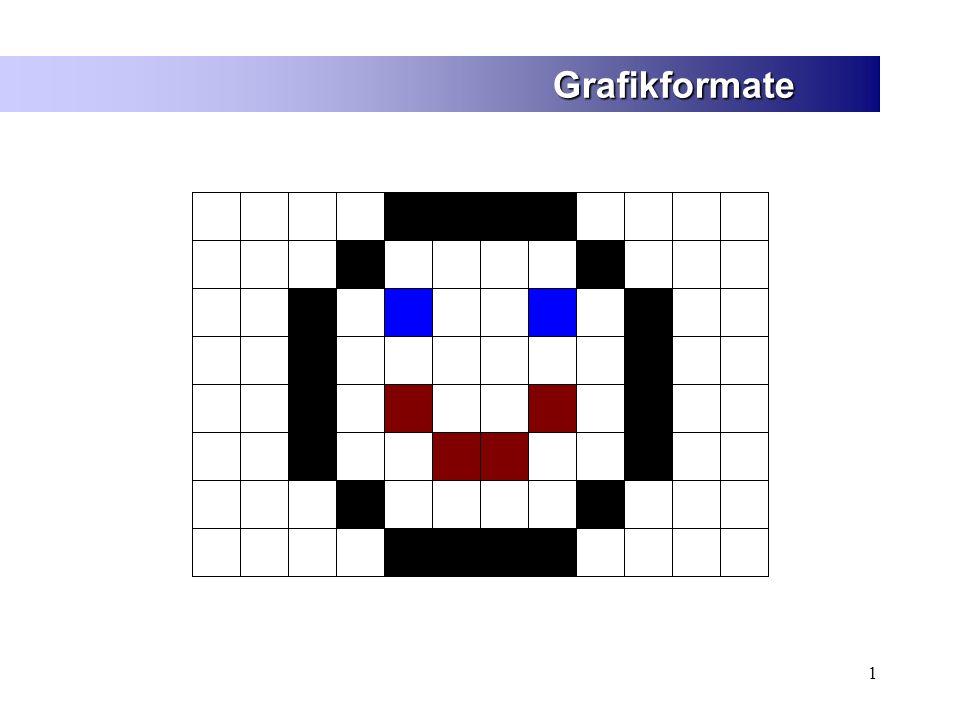 12 Grafikformate - Auflösung Wie viel Speicher braucht mein Bild.