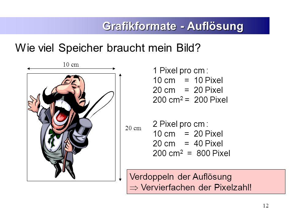 12 Grafikformate - Auflösung Wie viel Speicher braucht mein Bild? 10 cm 20 cm 1 Pixel pro cm : 10 cm = 10 Pixel 20 cm = 20 Pixel 200 cm 2 = 200 Pixel