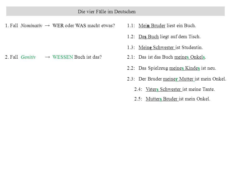 Die vier Fälle im Deutschen NominativWER WAS n 1.Fall Nominativ → WER oder WAS macht etwas.