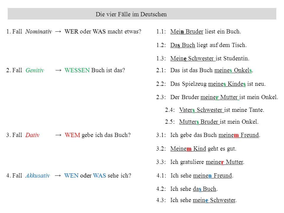 Die vier Fälle im Deutschen NominativWER WAS 1.Fall Nominativ → WER oder WAS tut etwas.