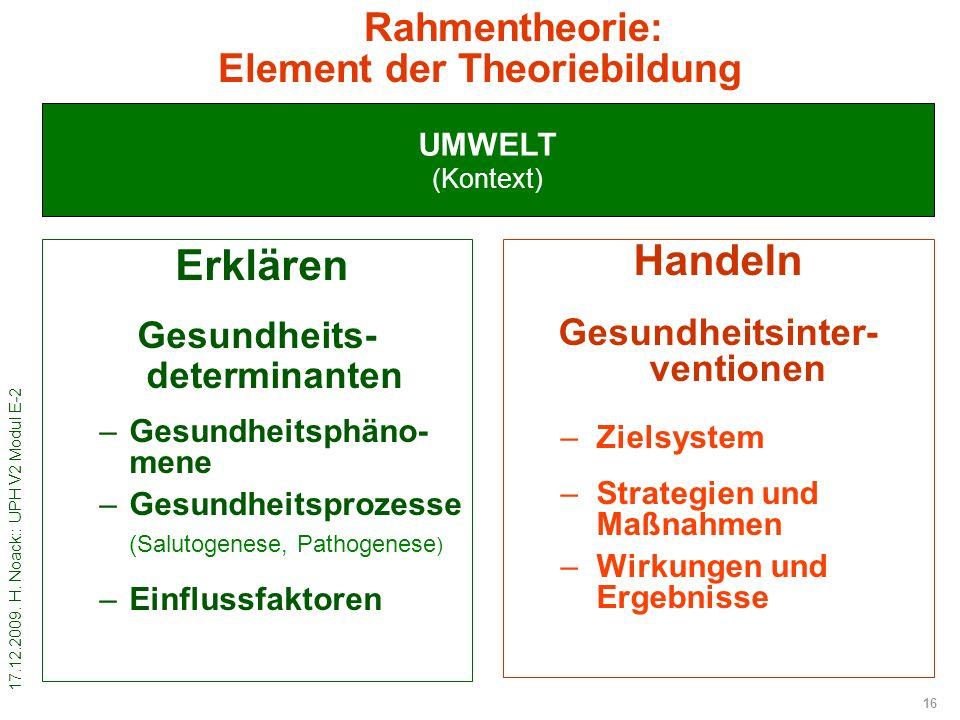 17.12.2009. H. Noack:: UPH V2 Modul E-2 16 UMWELT (Kontext) Rahmentheorie: Element der Theoriebildung Erklären Gesundheits- determinanten –Gesundheits