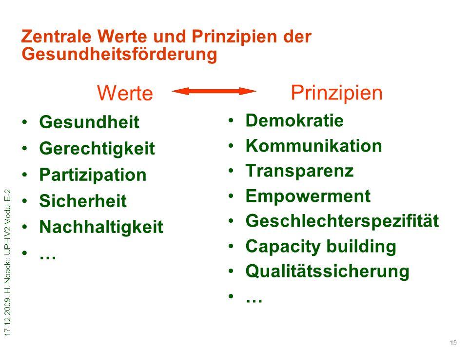 17.12.2009. H. Noack:: UPH V2 Modul E-2 19 Zentrale Werte und Prinzipien der Gesundheitsförderung Werte Gesundheit Gerechtigkeit Partizipation Sicherh