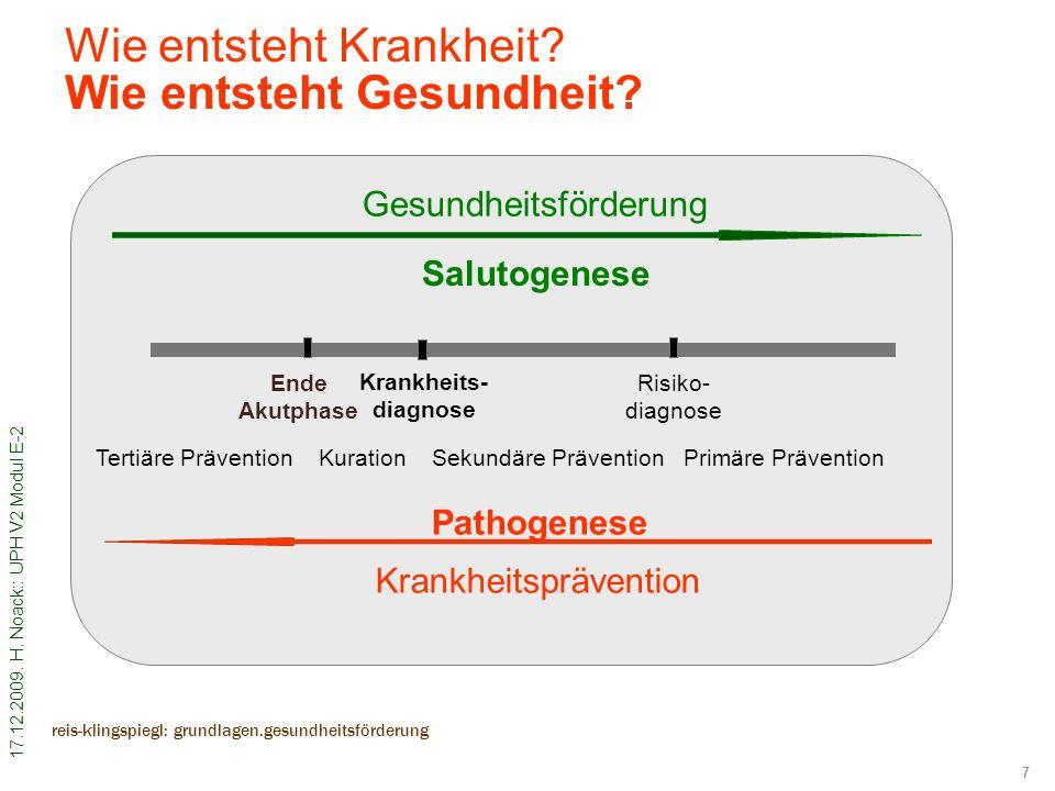 17.12.2009. H. Noack:: UPH V2 Modul E-2 7 reis-klingspiegl: grundlagen.gesundheitsförderung Wie entsteht Krankheit? Wie entsteht Gesundheit? Gesundhei