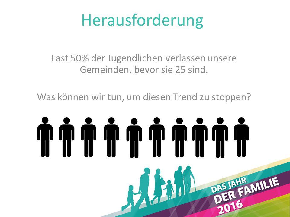 Herausforderung Fast 50% der Jugendlichen verlassen unsere Gemeinden, bevor sie 25 sind. Was können wir tun, um diesen Trend zu stoppen?