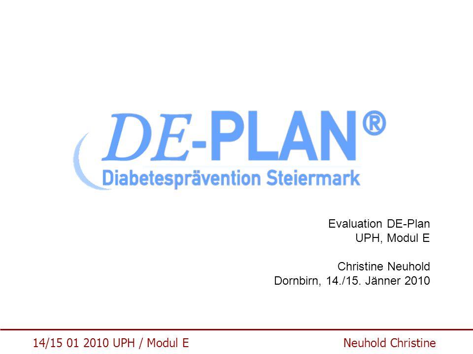 14/15 01 2010 UPH / Modul E Neuhold Christine Evaluation DE-Plan UPH, Modul E Christine Neuhold Dornbirn, 14./15. Jänner 2010