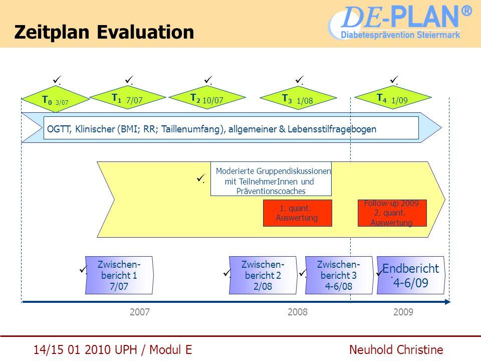 14/15 01 2010 UPH / Modul E Neuhold Christine T 0 3/07 T 1 7/07 OGTT, Klinischer (BMI; RR; Taillenumfang), allgemeiner & Lebensstilfragebogen Endberic