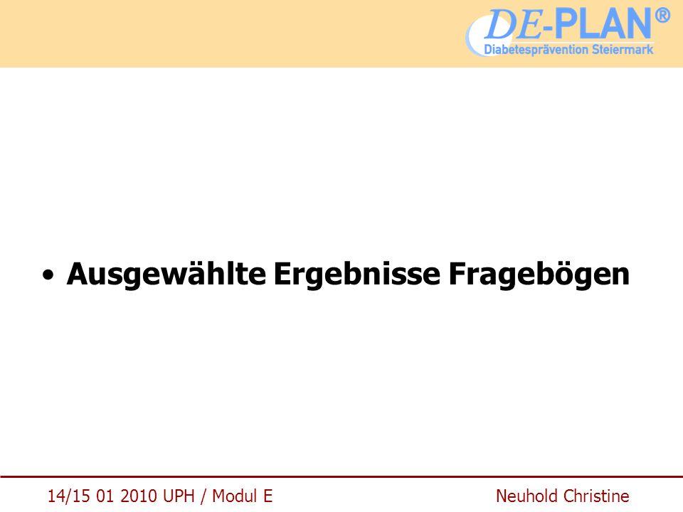 14/15 01 2010 UPH / Modul E Neuhold Christine Ausgewählte Ergebnisse Fragebögen