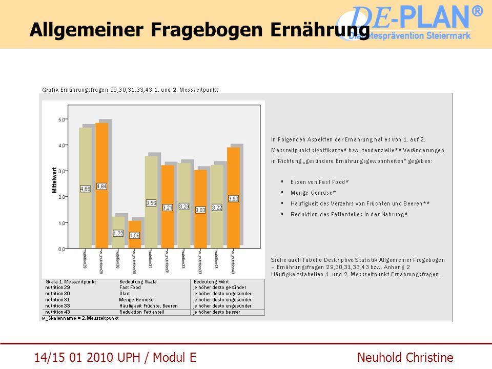14/15 01 2010 UPH / Modul E Neuhold Christine Allgemeiner Fragebogen Ernährung
