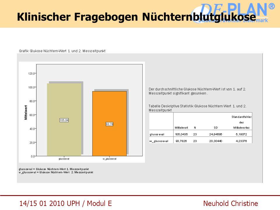 14/15 01 2010 UPH / Modul E Neuhold Christine Klinischer Fragebogen Nüchternblutglukose