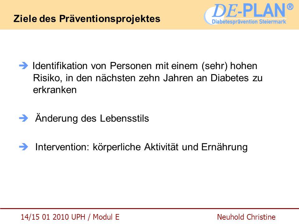 14/15 01 2010 UPH / Modul E Neuhold Christine  Identifikation von Personen mit einem (sehr) hohen Risiko, in den nächsten zehn Jahren an Diabetes zu