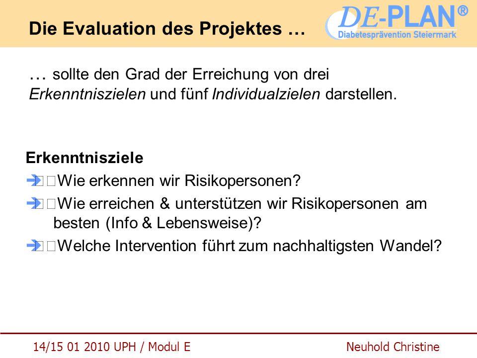 14/15 01 2010 UPH / Modul E Neuhold Christine Die Evaluation des Projektes … … sollte den Grad der Erreichung von drei Erkenntniszielen und fünf Indiv