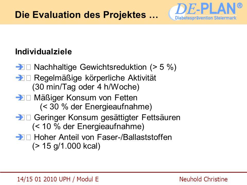 14/15 01 2010 UPH / Modul E Neuhold Christine Die Evaluation des Projektes … Individualziele  Nachhaltige Gewichtsreduktion (> 5 %)  Regelmäßige kör