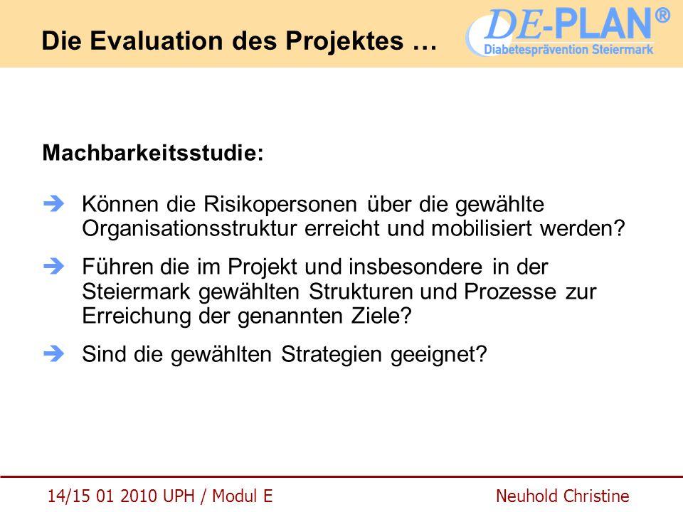 14/15 01 2010 UPH / Modul E Neuhold Christine Die Evaluation des Projektes … Machbarkeitsstudie:  Können die Risikopersonen über die gewählte Organis