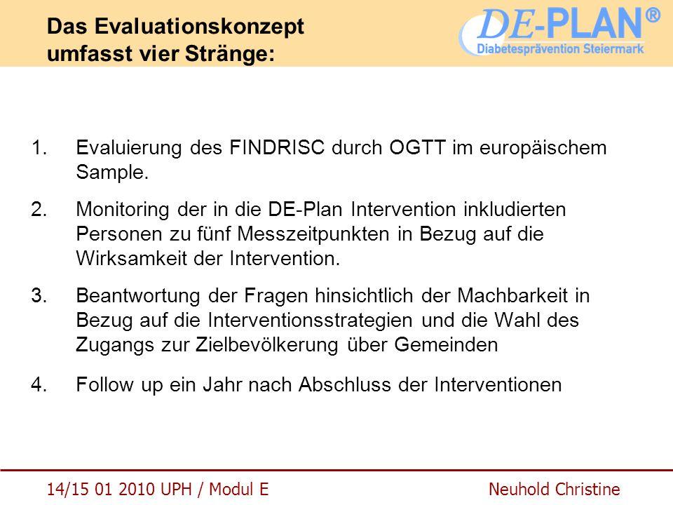 14/15 01 2010 UPH / Modul E Neuhold Christine Das Evaluationskonzept umfasst vier Stränge: 1.Evaluierung des FINDRISC durch OGTT im europäischem Sampl