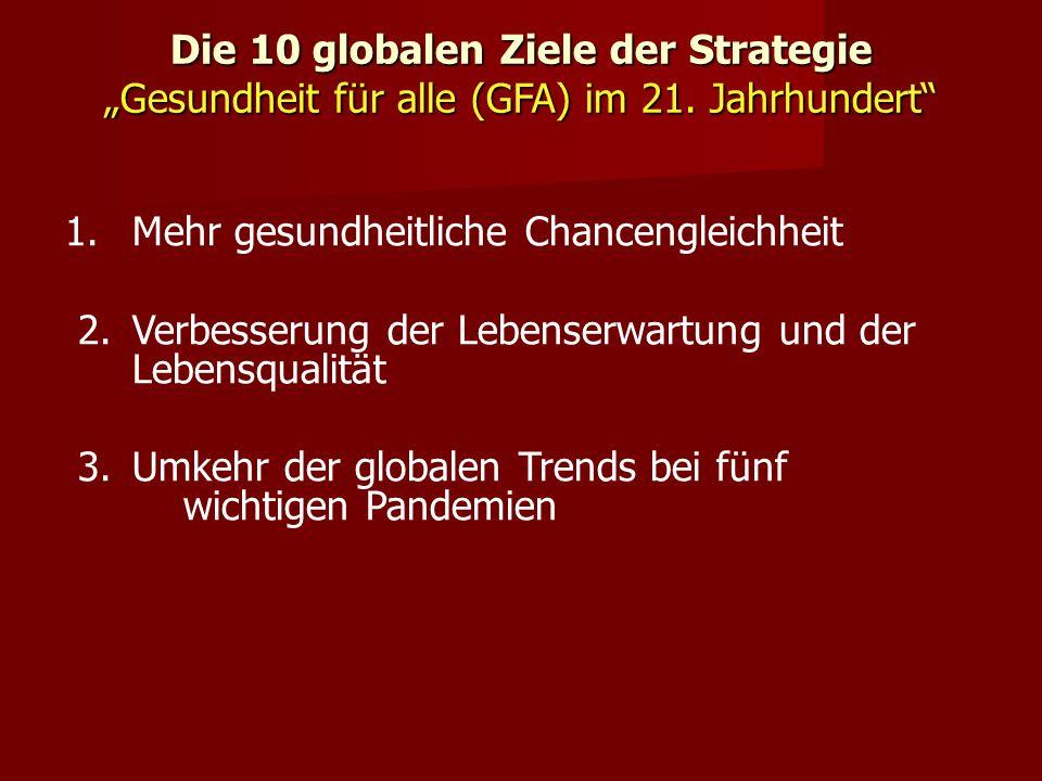 """Die 10 globalen Ziele der Strategie """"Gesundheit für alle (GFA) im 21. Jahrhundert"""" 1. Mehr gesundheitliche Chancengleichheit 2. Verbesserung der Leben"""