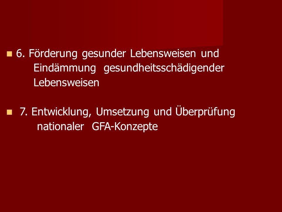 6. Förderung gesunder Lebensweisen und Eindämmung gesundheitsschädigender Lebensweisen 7. Entwicklung, Umsetzung und Überprüfung nationaler GFA-Konzep