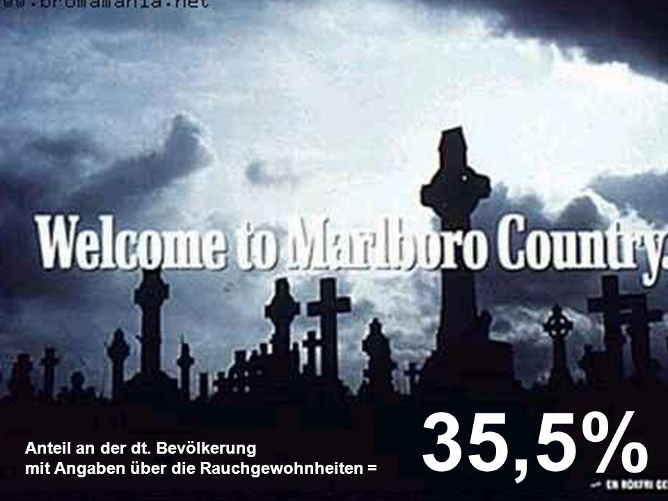 Gesundheitspsychologie Berlin: www.fu- berlin.de/gesund Warnhinweise auf Zigarettenschachteln