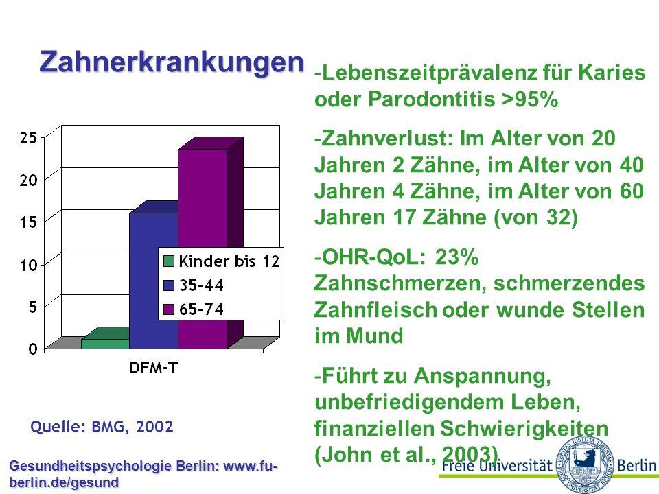 Gesundheitspsychologie Berlin: www.fu- berlin.de/gesund Interdentalhygiene Niedrigschwelliges präventives Gesundheitsverhalten Probleme: Ablenkungen, Regelmäßigkeit Empfohlener pro-Kopf-Verbrauch an ZS in Deutschland: ca.