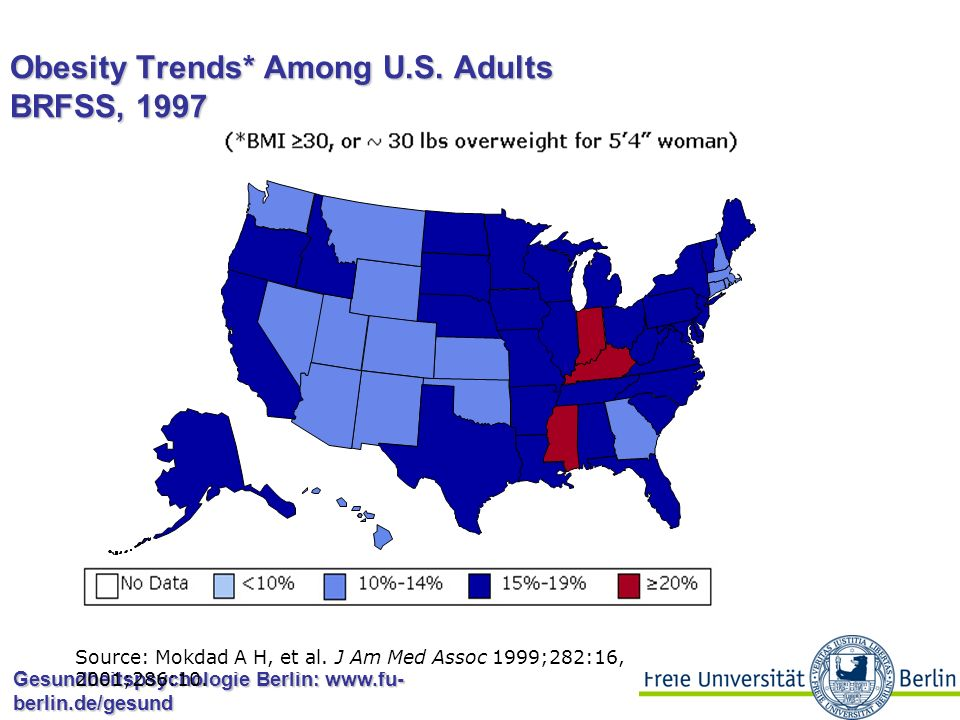 Gesundheitspsychologie Berlin: www.fu- berlin.de/gesund Obesity Trends* Among U.S. Adults BRFSS, 1996 Source: Mokdad A H, et al. J Am Med Assoc 1999;2