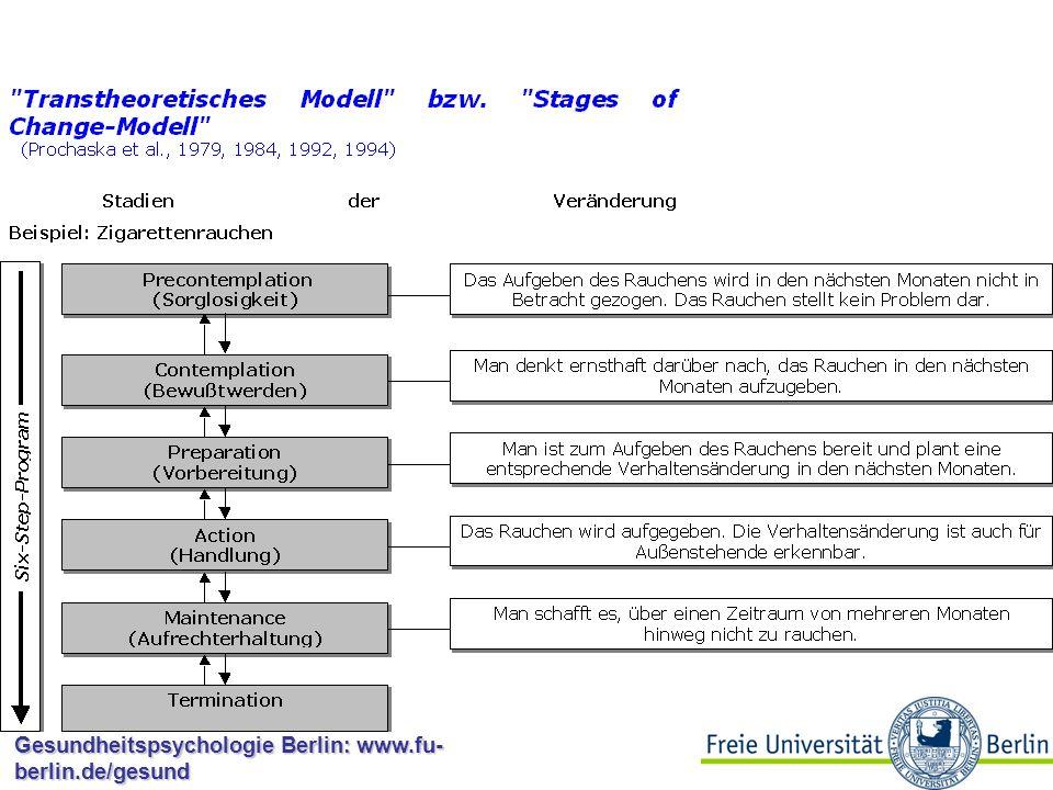 Gesundheitspsychologie Berlin: www.fu- berlin.de/gesund Beispiel für ein Stadienmodell: Transtheroetisches Modell der Verhaltensänderung (Prochaska & DiClemente) Zuordnung von Personen zu den einzelnen Stadien aufgrund der motivationalen Ausgangslage der Absicht für zukünftiges Verhalten des vergangenen Verhaltens