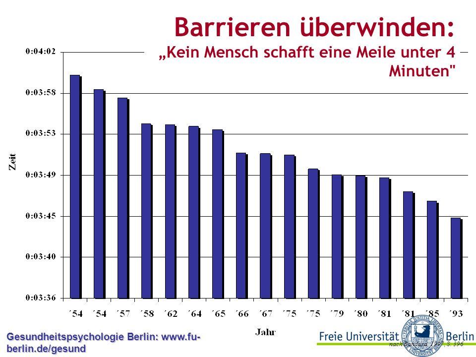 Gesundheitspsychologie Berlin: www.fu- berlin.de/gesund Selbstwirksamkeit- Effekte Einschätzung von Selbstwirksamkeit bedingt, ob (Bewältigungs-)verhalten ausgeübt wird, wie viel Anstrengung investiert wird und wie lange Problemen widerstanden wird Im Rahmen von Selbstregulation beeinflusst SWE Zielsetzung und Zielumsetzung