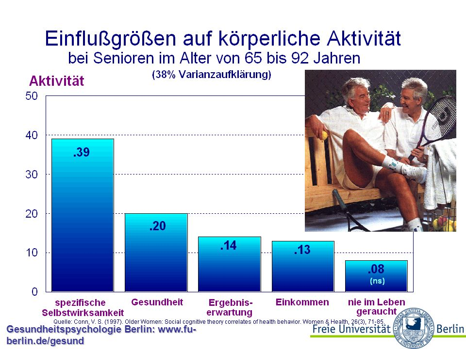 """Gesundheitspsychologie Berlin: www.fu- berlin.de/gesund Barrieren überwinden: """"Kein Mensch schafft eine Meile unter 4 Minuten nach Bandura, 1997, S."""