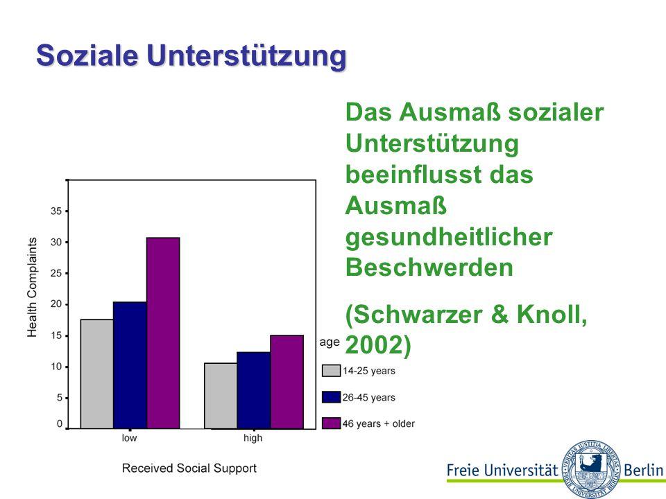 Gesundheitspsychologie Berlin: www.fu- berlin.de/gesund Soziale Unterstützung Sterberaten für sozial unterschiedlich integrierte Frauen; 1= Index für Verheiratete (nach Tucker et al., 1999)