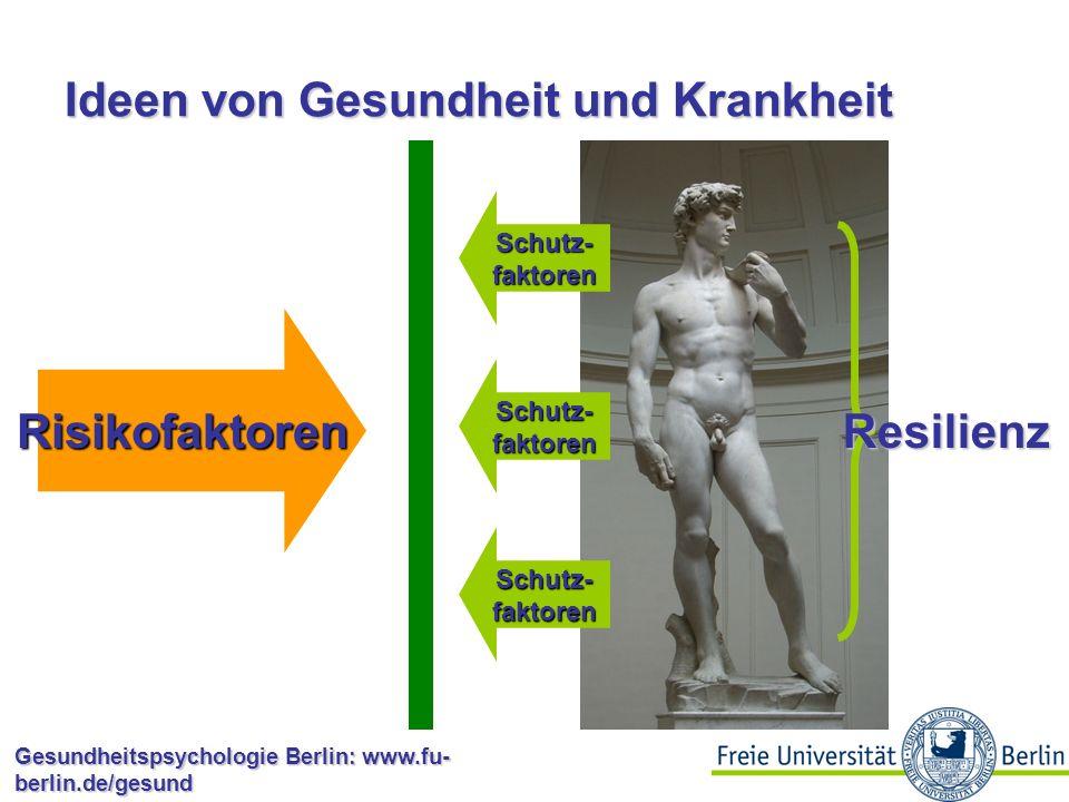 Gesundheitspsychologie Berlin: www.fu- berlin.de/gesund Kontinuierliche Modelle Variablen in diesen Modellen sind sich recht ähnlich Meist werden Risikowahrnehmungen (Situations-Ergebnis-Erwartungen), Einstellungen (Handlungs-Ergebnis- Erwartungen; Response Efficacy vs.