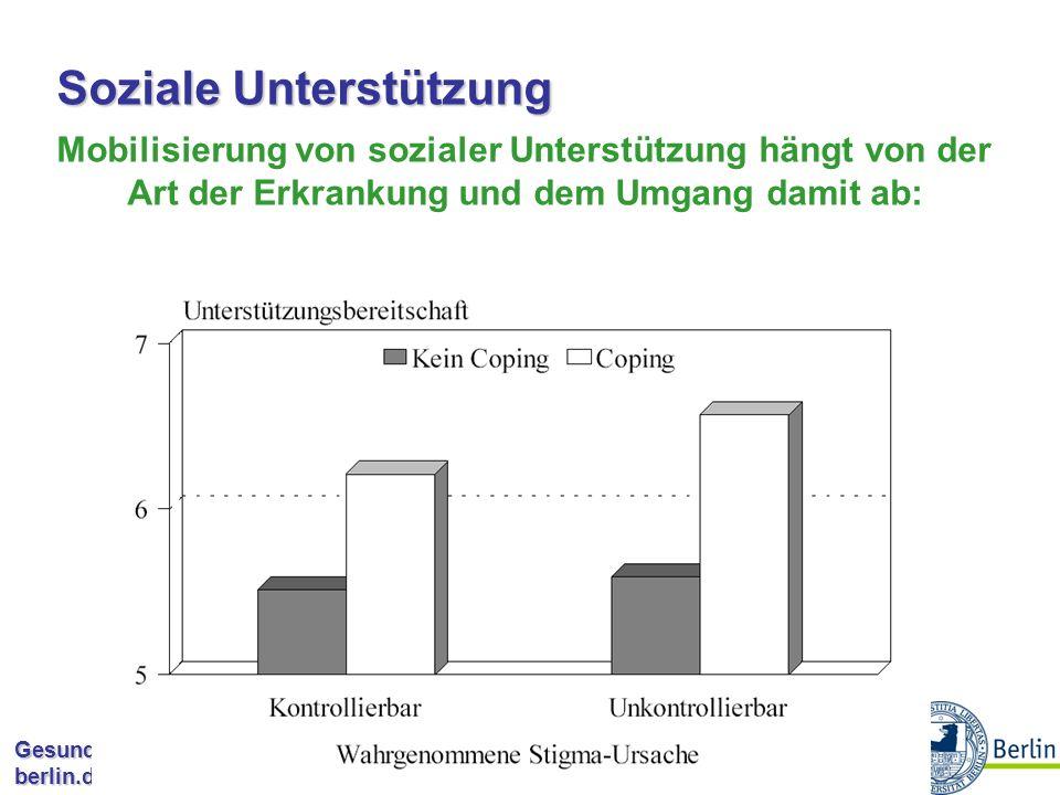 Gesundheitspsychologie Berlin: www.fu- berlin.de/gesund Auch das Vorenthalten von Informationen kann unterstützend gemeint sein: Ich habe schlechte Nachrichten von ihm (dem Patienten) ferngehalten.