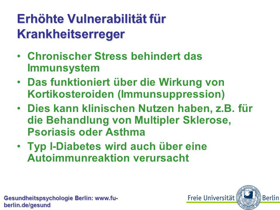 Gesundheitspsychologie Berlin: www.fu- berlin.de/gesund Wachstumsstörungen Akuter Stress stimuliert die Ausschüttung von Wachstumshormonen Chronischer Stress hingegen hindert die Ausschüttung von Wachstumshormonen Chronischer Stress im Kindesalter kann Zwergenwuchs verursachen Chronischer Stress im Erwachsenenalter kann zu verlangsamter Gewebeheilung und Osteoporose führen