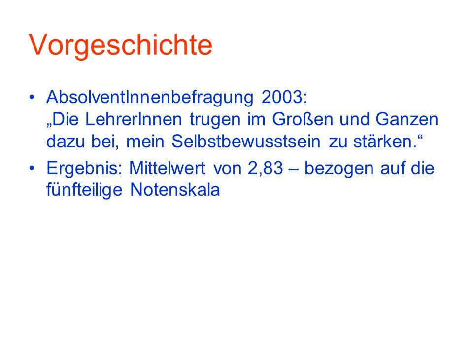 """Vorgeschichte AbsolventInnenbefragung 2003: """"Die LehrerInnen trugen im Großen und Ganzen dazu bei, mein Selbstbewusstsein zu stärken."""" Ergebnis: Mitte"""