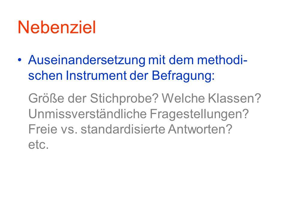Nebenziel Auseinandersetzung mit dem methodi- schen Instrument der Befragung: Größe der Stichprobe? Welche Klassen? Unmissverständliche Fragestellunge