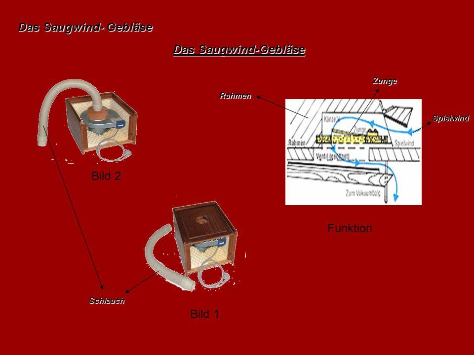 Bild 2 Bild 1 Das Saugwind-Gebläse Funktion Zunge Rahmen Spielwind Schlauch Das Saugwind- Gebläse