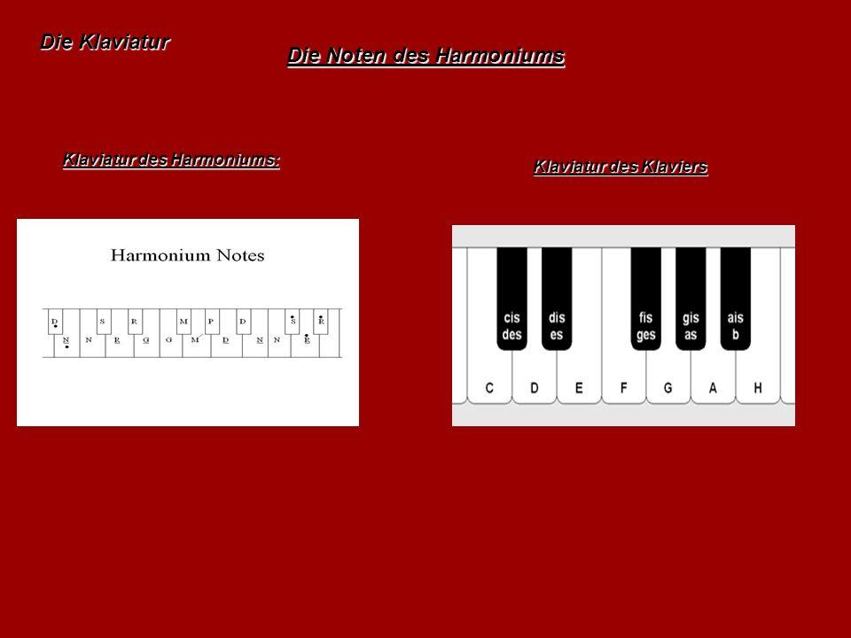 Die Noten des Harmoniums Klaviatur des Harmoniums: Klaviatur des Klaviers Die Klaviatur