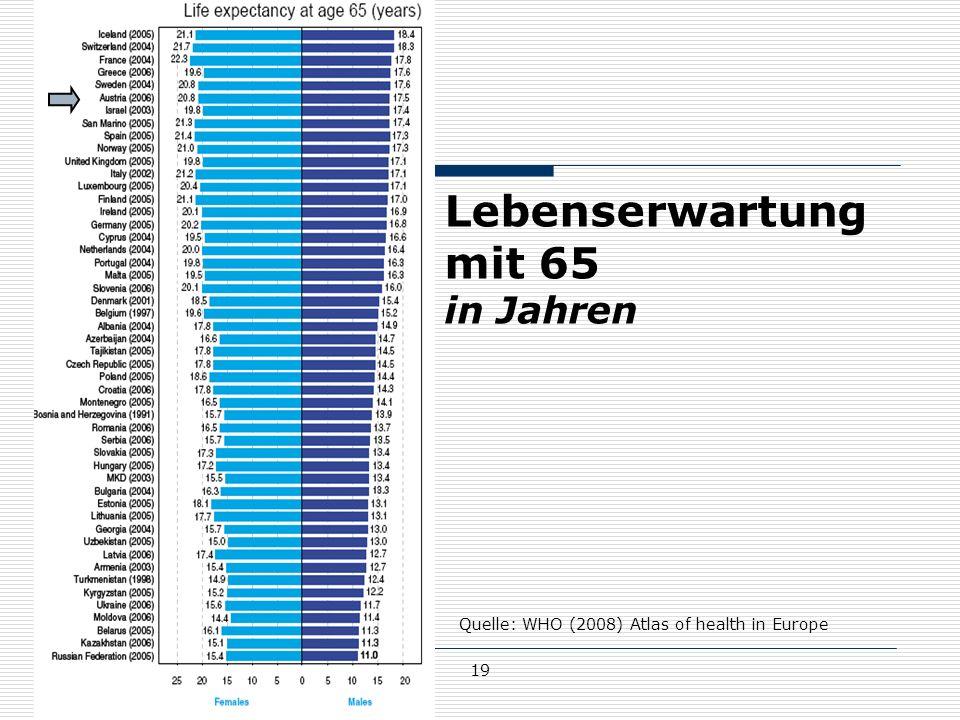 19 Lebenserwartung mit 65 in Jahren Quelle: WHO (2008) Atlas of health in Europe