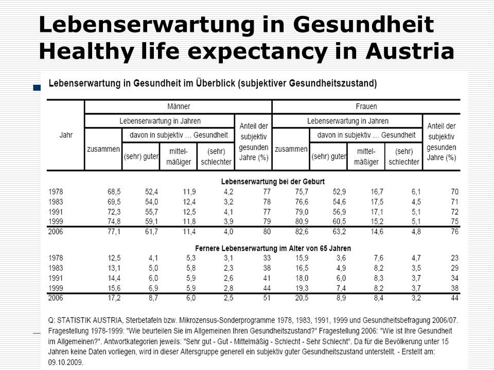 21 Lebenserwartung in Gesundheit Healthy life expectancy in Austria