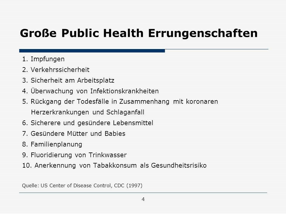 25 Führende Todesursachen, alle Altersgruppen, 2004 Quelle: WHO, GBD Global Burden of Disease Report 2004 update (2008)