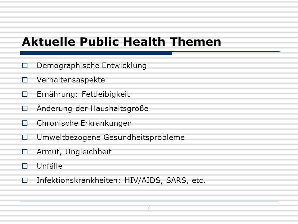 7 Diskussion Public Health Was sind die Public Health Themen der Zukunft?