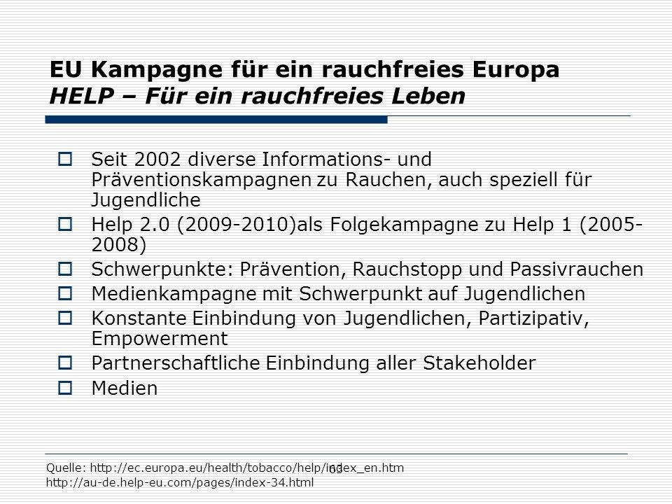 63 EU Kampagne für ein rauchfreies Europa HELP – Für ein rauchfreies Leben  Seit 2002 diverse Informations- und Präventionskampagnen zu Rauchen, auch speziell für Jugendliche  Help 2.0 (2009-2010)als Folgekampagne zu Help 1 (2005- 2008)  Schwerpunkte: Prävention, Rauchstopp und Passivrauchen  Medienkampagne mit Schwerpunkt auf Jugendlichen  Konstante Einbindung von Jugendlichen, Partizipativ, Empowerment  Partnerschaftliche Einbindung aller Stakeholder  Medien Quelle: http://ec.europa.eu/health/tobacco/help/index_en.htm http://au-de.help-eu.com/pages/index-34.html