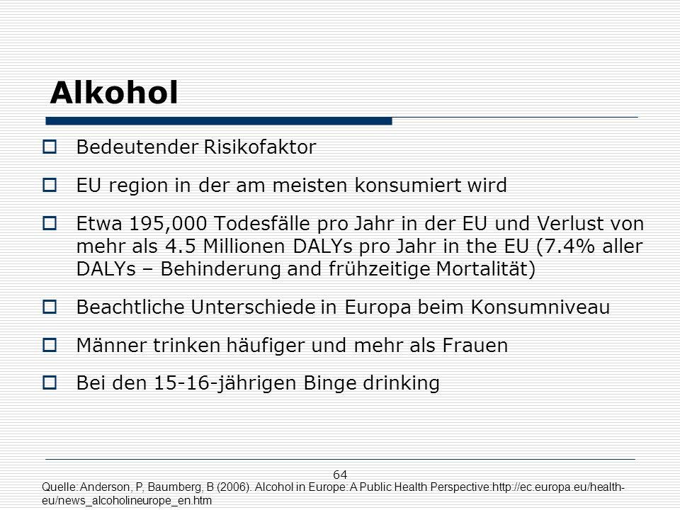 64 Alkohol  Bedeutender Risikofaktor  EU region in der am meisten konsumiert wird  Etwa 195,000 Todesfälle pro Jahr in der EU und Verlust von mehr als 4.5 Millionen DALYs pro Jahr in the EU (7.4% aller DALYs – Behinderung and frühzeitige Mortalität)  Beachtliche Unterschiede in Europa beim Konsumniveau  Männer trinken häufiger und mehr als Frauen  Bei den 15-16-jährigen Binge drinking Quelle: Anderson, P, Baumberg, B (2006).