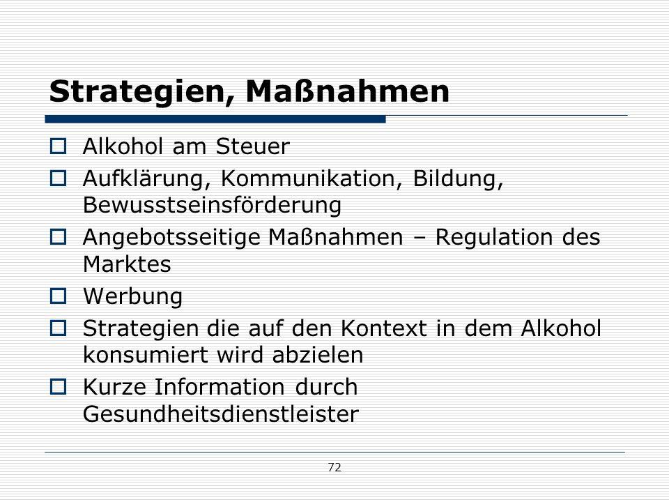 72 Strategien, Maßnahmen  Alkohol am Steuer  Aufklärung, Kommunikation, Bildung, Bewusstseinsförderung  Angebotsseitige Maßnahmen – Regulation des Marktes  Werbung  Strategien die auf den Kontext in dem Alkohol konsumiert wird abzielen  Kurze Information durch Gesundheitsdienstleister