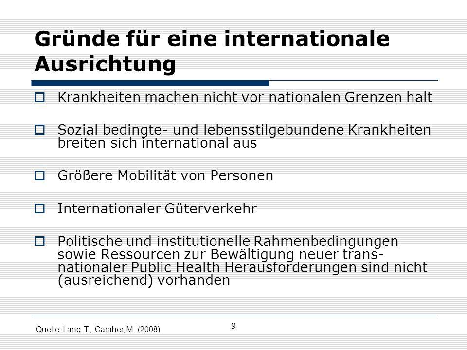 40 DALYs Führende Ursachen Krankheitslast, alle Altersgruppen, 2004 Quelle: WHO, GBD Global Burden of Disease report 2004 update (2008)