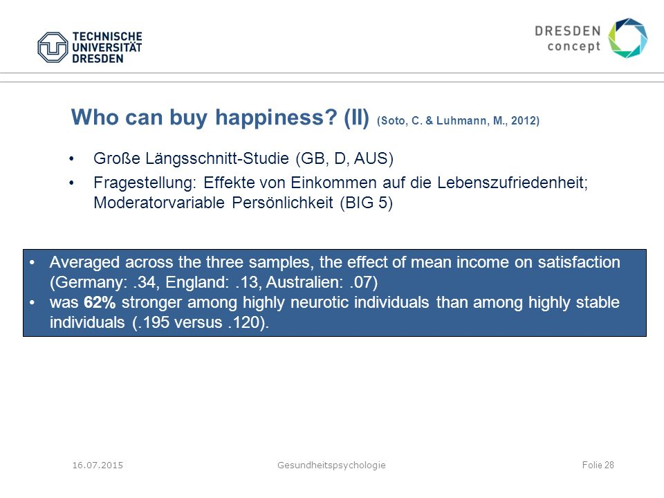Who can buy happiness.(II) (Soto, C.