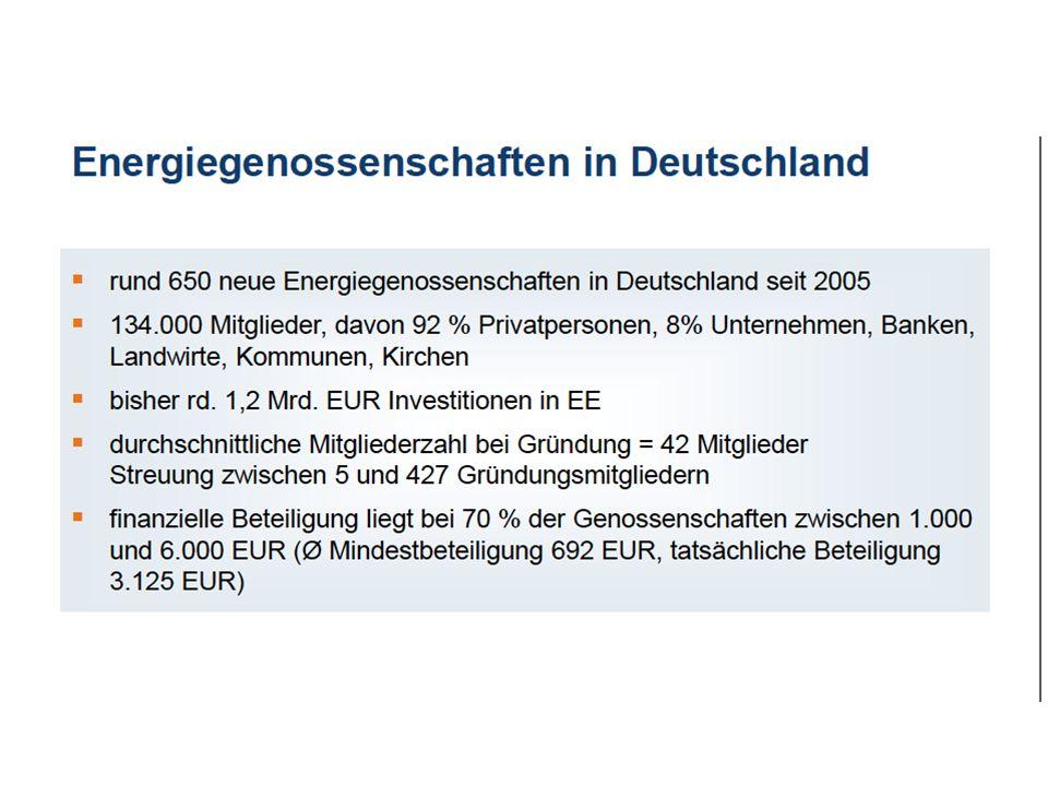 Weitere Energiegenossenschaften in der Nachbarschaft: Naturenergie Region Hannover eG mit Sitz in Neustadt Energiegenossenschaft Wedemark Energiegenossenschaft Lehrte-Sehnde Im Landkreis Schaumburg gibt es bislang keine Energiegenossenschaft.