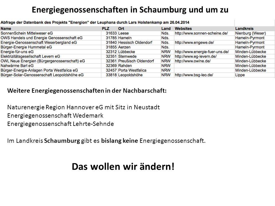 Weitere Energiegenossenschaften in der Nachbarschaft: Naturenergie Region Hannover eG mit Sitz in Neustadt Energiegenossenschaft Wedemark Energiegenos