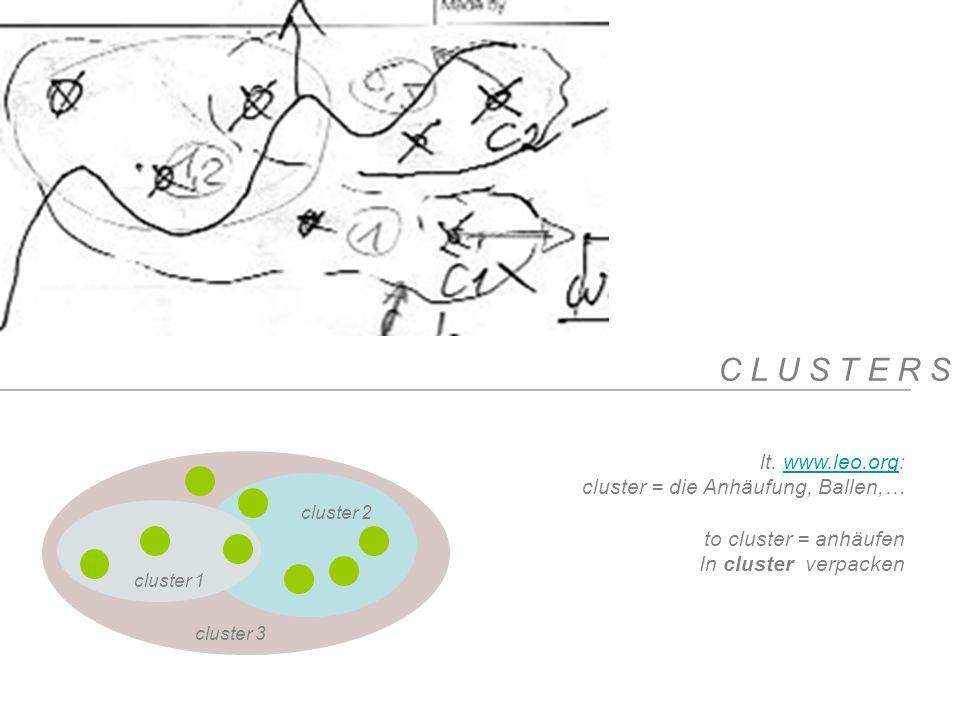 lt. www.leo.org:www.leo.org cluster = die Anhäufung, Ballen,… to cluster = anhäufen In cluster verpacken cluster 1 cluster 2 cluster 3