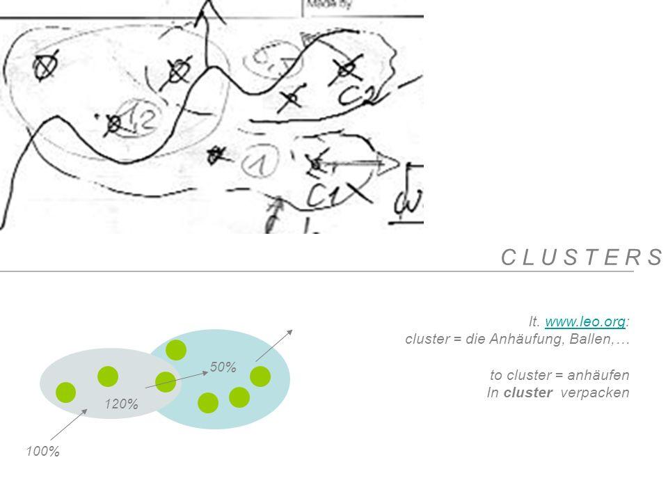 C L U S T E R S lt. www.leo.org:www.leo.org cluster = die Anhäufung, Ballen,… to cluster = anhäufen In cluster verpacken 120% 50% 100%